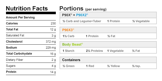 NutritionalData-SweetPotatoEggCups