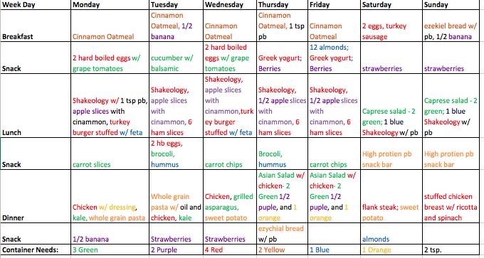 Week 1 Core De Force Meal Plan